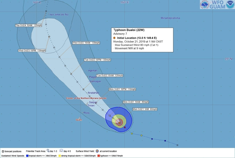 Typhoon BualoI Advisory 7 21OCT2019 1 AM